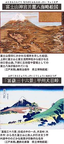 富士山神宮并麓八海略絵図、「富嶽三十六景」甲州犬目峠