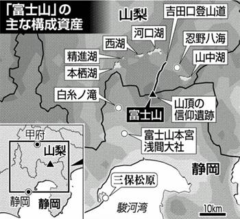 「富士山」の主な構成資産