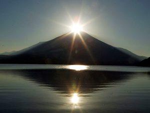 山中湖畔からの富士