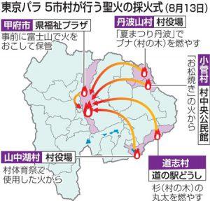 東京パラ5市村が行う聖火の採火式(8月13日)