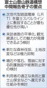 富士山登山鉄道構想中間報告骨子の要点