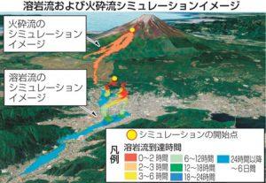 溶岩流および火砕流シミュレーションイメージ